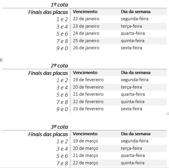 TabelaIPVA2