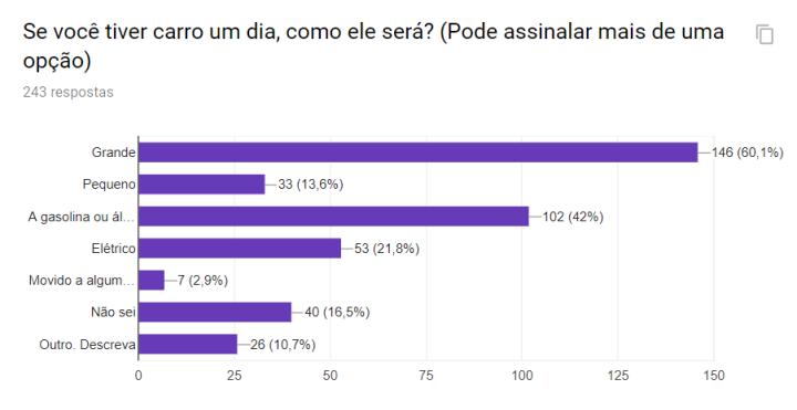 Grafico_Como_Sera